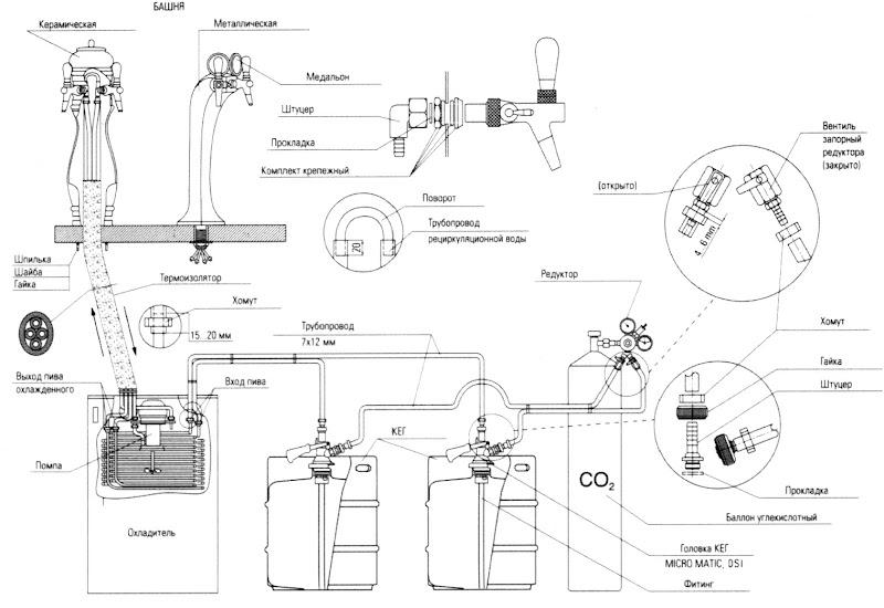 схема подключения пивного охладителя