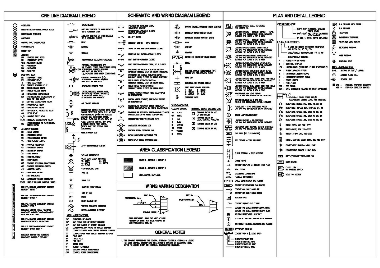 ELECTRICAL+LEGEND+AND+SYMBOLS uk domestic wiring diagram symbols wiring diagram and schematic wiring diagram symbols pdf at crackthecode.co