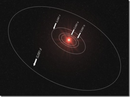 Rochelimit's Symbology of Astronomy: Gliese 581 System
