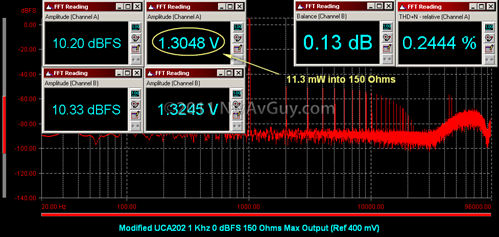 Modified UCA202 1 Khz 0 dBFS 150 Ohms Max Output (Ref 400 mV)