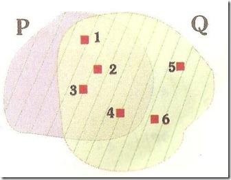 union conjuntos ejemplo 2