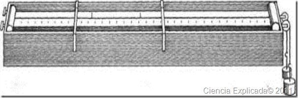 Sonometro