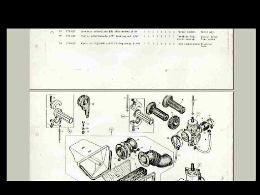 Bultaco Ignition Wiring Diagram - Wiring Diagrams on