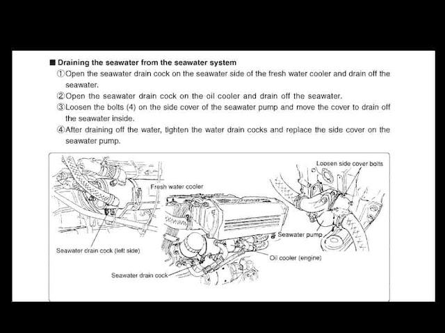 Yanmar diesel engine manuals marine diesel basics.