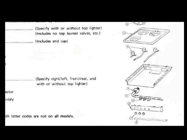these are some examples from the sunline trailer rv cd manual: