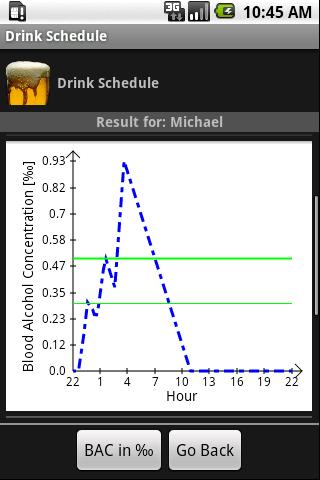 Drink Schedule - screenshot