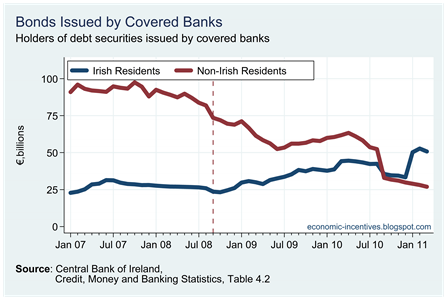 Holders of Covered Bank Bonds2