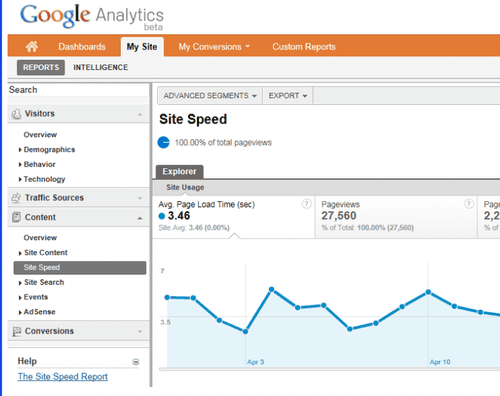 google analytics-04