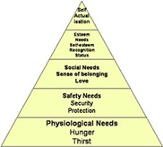 maslows_hierarchy2