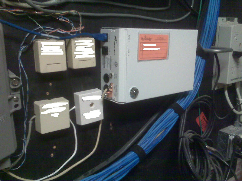 pictures of ugly work ii telephone system installers. Black Bedroom Furniture Sets. Home Design Ideas