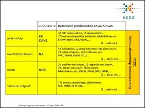 De wereld van de NCDD: sectoren met voortrekkers voor de infrastructuur