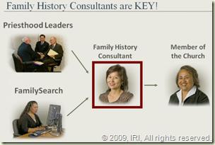 家庭历史顾问是关键!