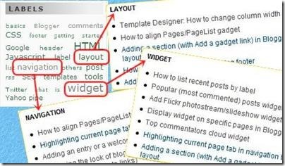How to list recent post titles by label