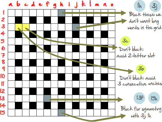 How-To-Create-Crossword-Grid-Step3