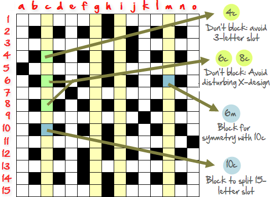 How To Create Crossword Grid Step9