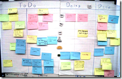 Daniel Root: How To: Create a Kanban Board in SharePoint 2010 with
