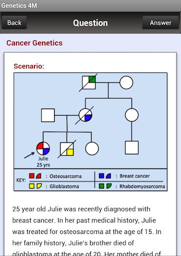 【免費醫療App】Genetics 4 Medics-APP點子