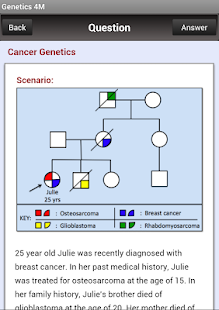 Genetics 4 Medics - screenshot thumbnail