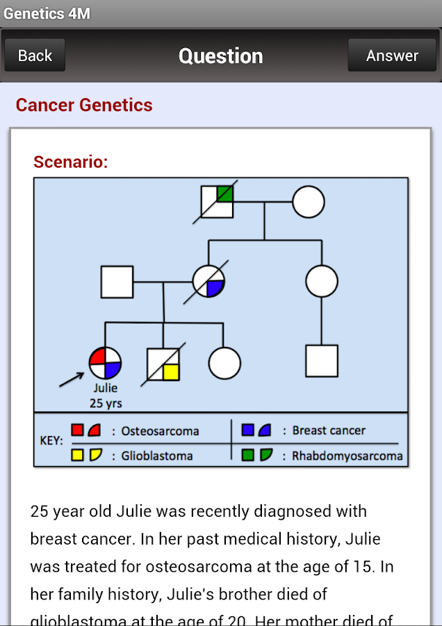 Genetics 4 Medics - screenshot