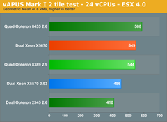 virtualization info | Intel Xeon 5600 CPUs reduce VMexit latency by