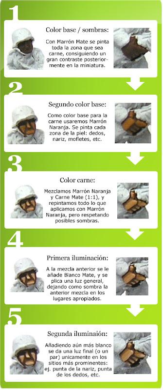 Como pintar caras y manos en 15mm