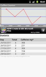Coffee Counter- screenshot thumbnail