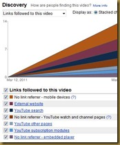 youtube-insights-stats