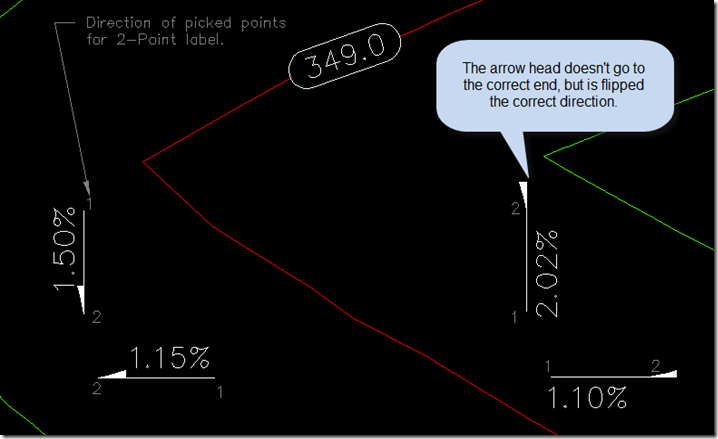 Civil 3D Reminders: Slope Arrow – Custom Arrow