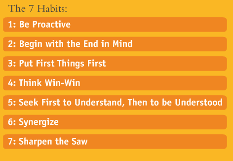 7 Habits Of Highly Effective People Quotes 8 Quotes Links