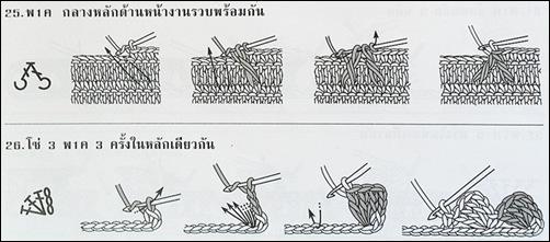 the toyota way pdf scribd