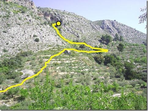 Rutas arqueológicas por Alicante: COVA BENEITO (MURO DE ALCOY)