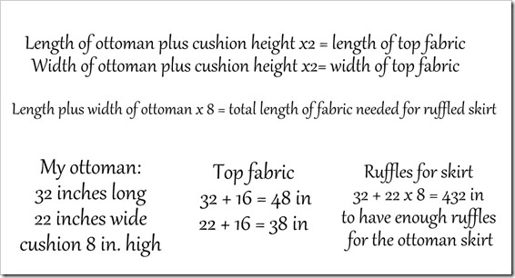 Ottoman Measurements