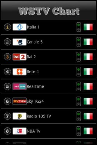 Download World Streaming TV Italia Apk 1 5 9,com avalondroid