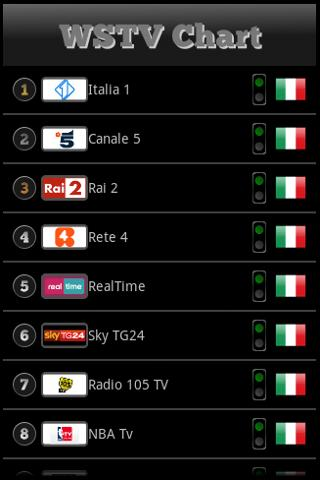 World Streaming TV Italia - screenshot