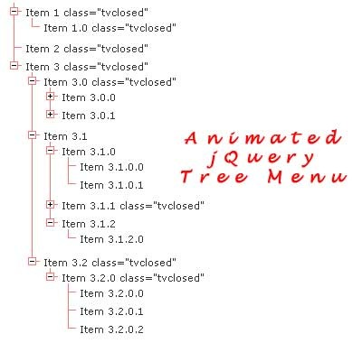 Animated jQuery Tree Menu