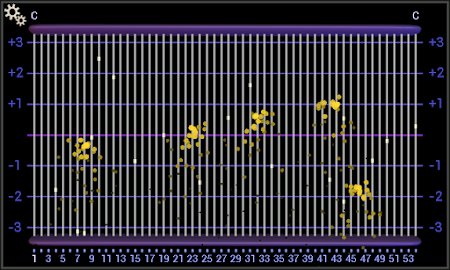 Keuwl Music Pad 1.3 screenshot 116731