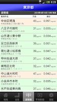 Screenshot of 大気汚染予報(PM2.5と黄砂の予測)