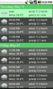 Hourly Weather- screenshot thumbnail