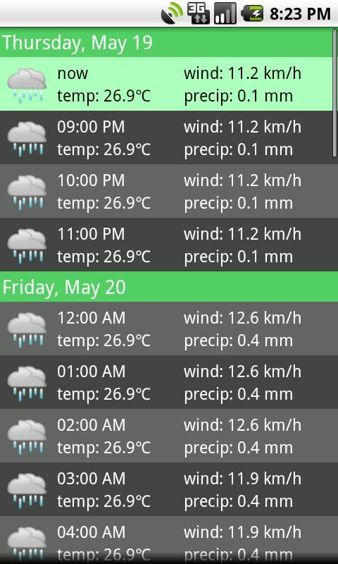 Hourly Weather- screenshot