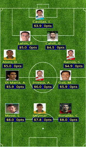 World Cup 2014 Fantasy