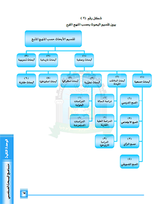 تصاویر معاینه لگن انواع المتغيرات في البحث العلمي pdf