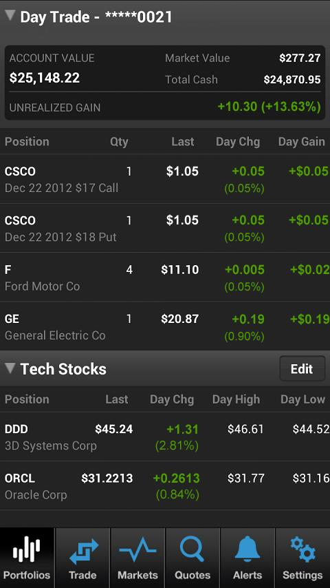 TradeKing® Mobile Investing- screenshot