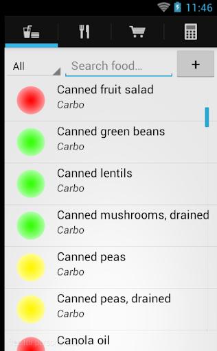 Zone Diet Pro