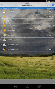 METEO - Previsioni by iLMeteo- miniatura screenshot