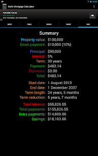 Karl's Mortgage Calculator - screenshot thumbnail
