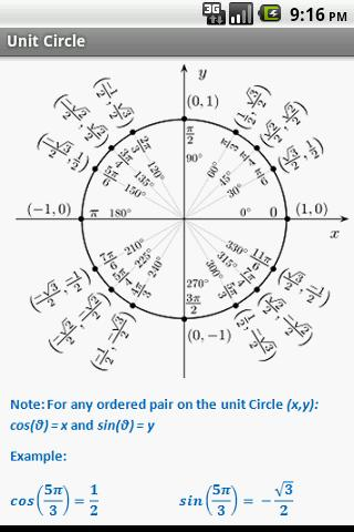 Trigonometry Quick Reference - screenshot