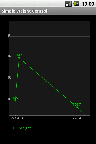 Simple Weight Control - screenshot