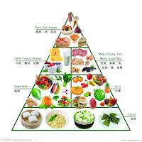 注重營養最補腦