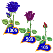 Rose Battery Widget Flower