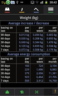 i7 Weight Tracker Free - screenshot thumbnail